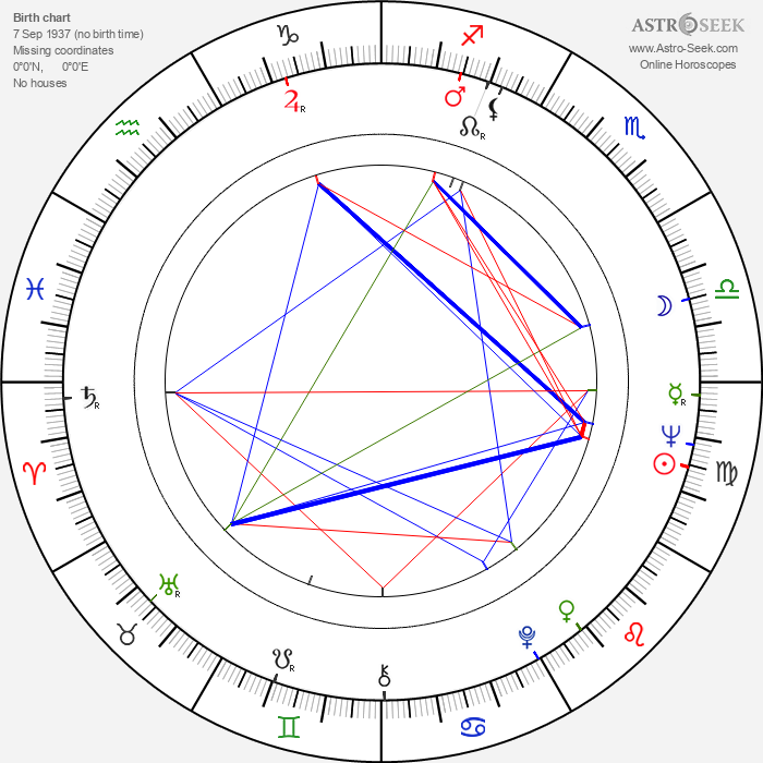 Cüneyt Arkin - Astrology Natal Birth Chart