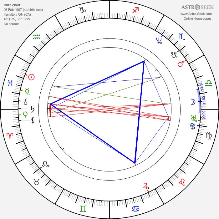 Currie Graham - Astrology Natal Birth Chart