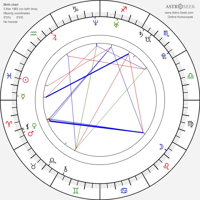 Curtis Dean Harrier - Astrology Natal Birth Chart