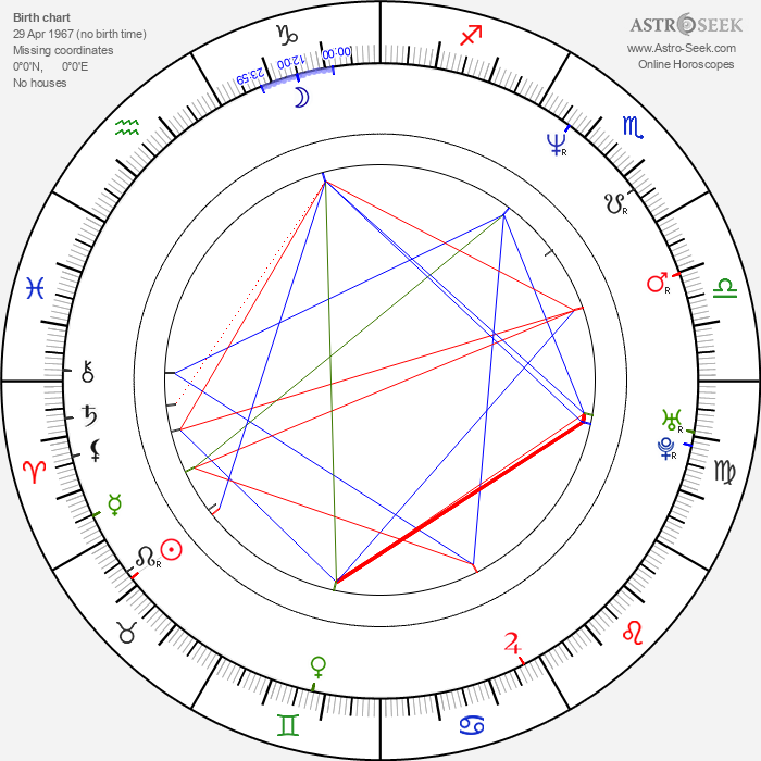 Curtis Joseph - Astrology Natal Birth Chart