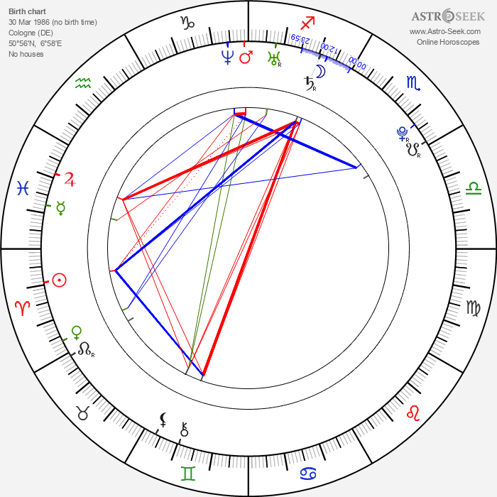 Cybernetika - Astrology Natal Birth Chart