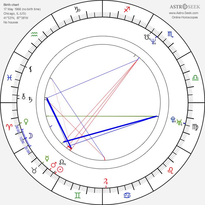 Cynda Williams - Astrology Natal Birth Chart