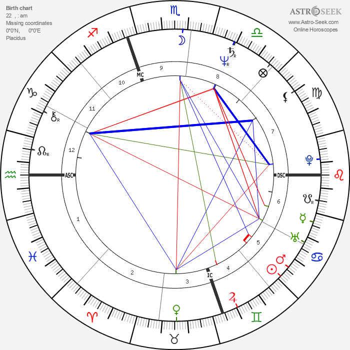 Cyndi Lauper - Astrology Natal Birth Chart