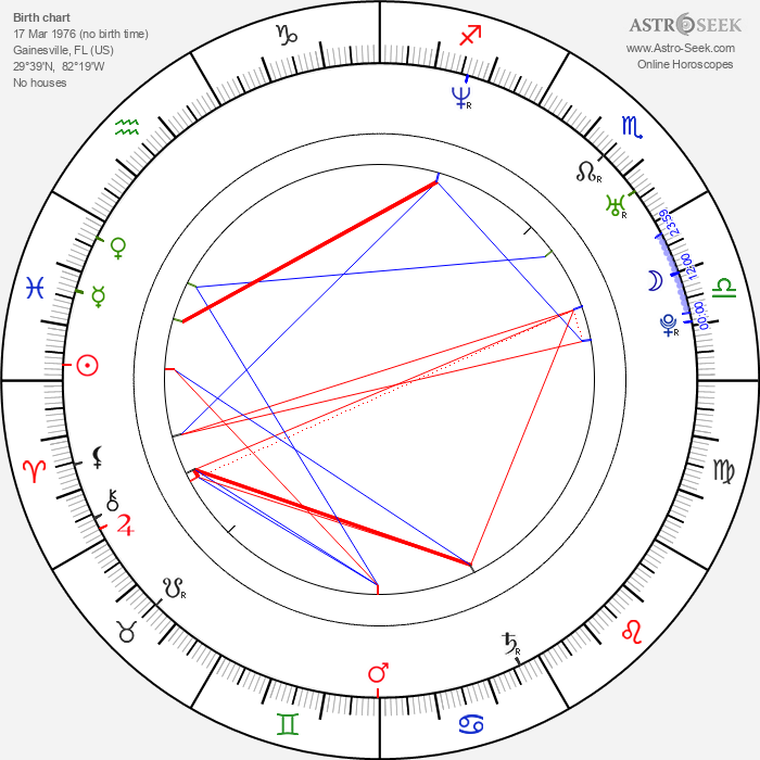 Cynthia Daniel - Astrology Natal Birth Chart