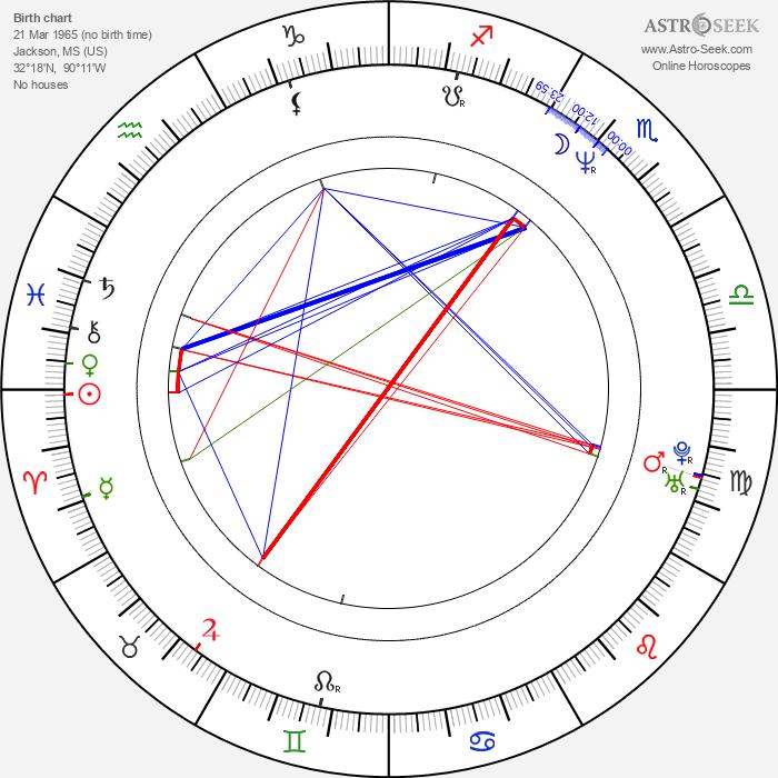 Cynthia Geary - Astrology Natal Birth Chart
