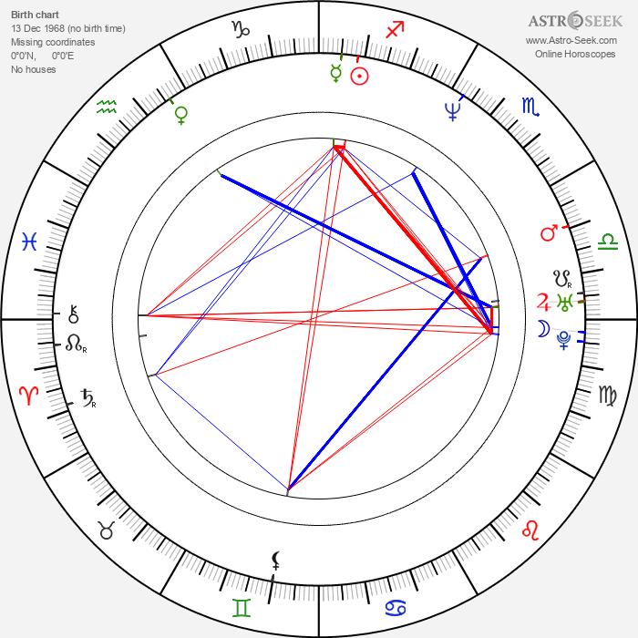 Cynthia Khan - Astrology Natal Birth Chart