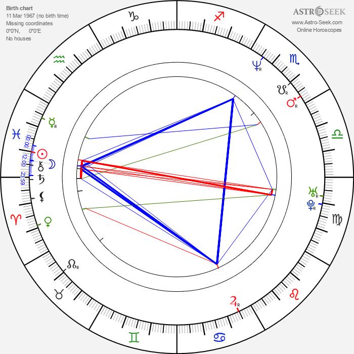Cynthia Klithbo - Astrology Natal Birth Chart