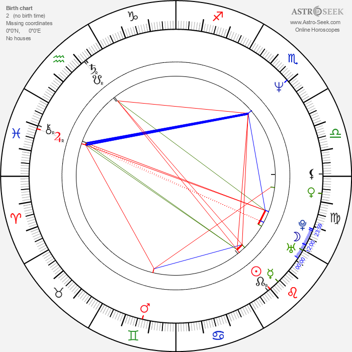 Cynthia Stevenson - Astrology Natal Birth Chart