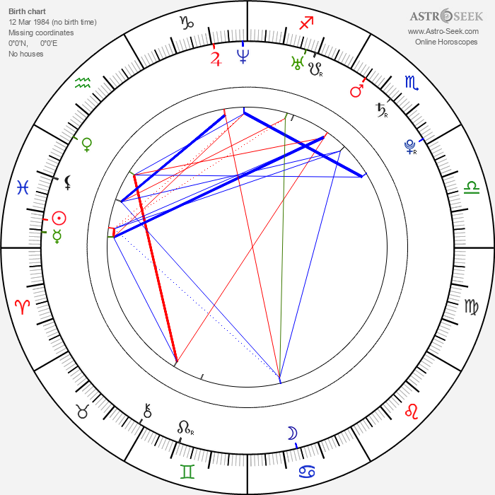 Cynthia Vellons - Astrology Natal Birth Chart
