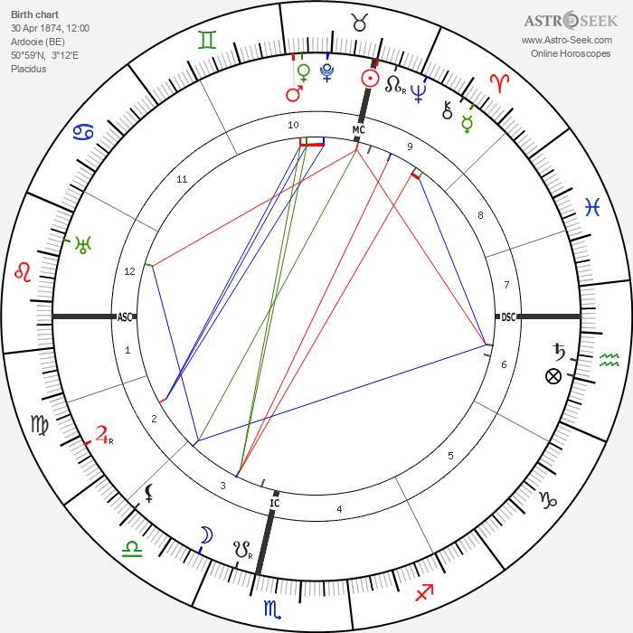Cyriel Verschaeve - Astrology Natal Birth Chart