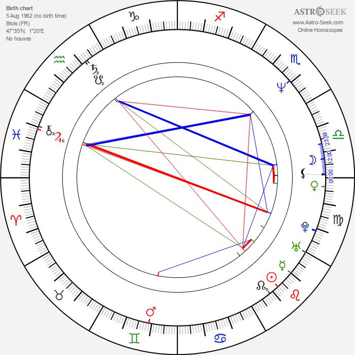 Cyril Morin - Astrology Natal Birth Chart