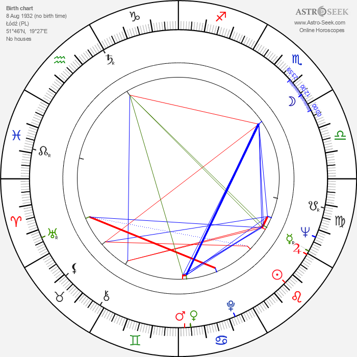 Czeslaw Lasota - Astrology Natal Birth Chart