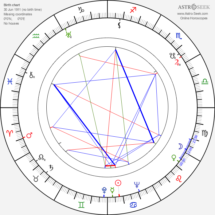 Czeslaw Milosz - Astrology Natal Birth Chart
