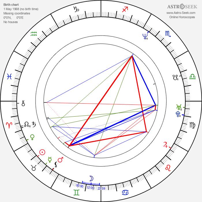 D'arcy Wretzky - Astrology Natal Birth Chart