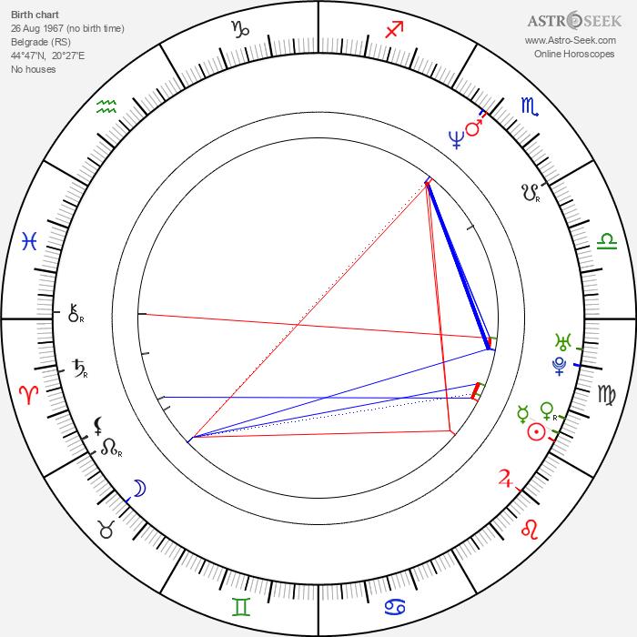 D. Daniel Vujic - Astrology Natal Birth Chart