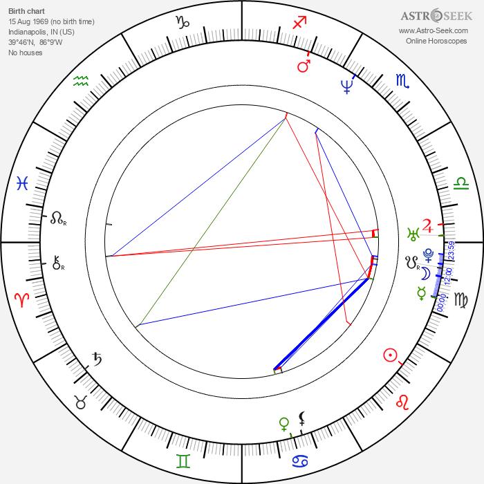 D. Elliot Woods - Astrology Natal Birth Chart