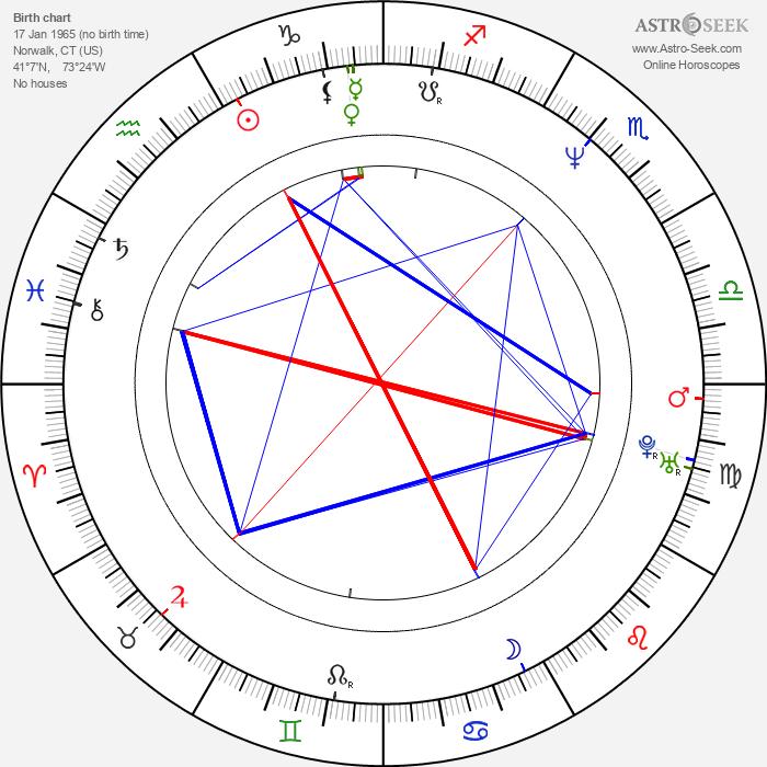D. J. Caruso - Astrology Natal Birth Chart