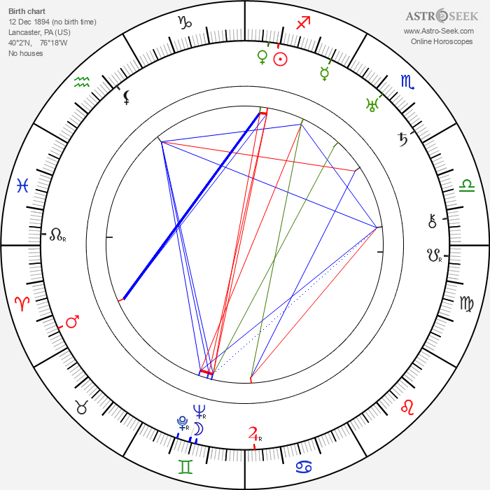 D. Ross Lederman - Astrology Natal Birth Chart