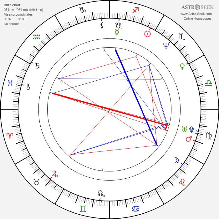 D. Sal Eaumua - Astrology Natal Birth Chart