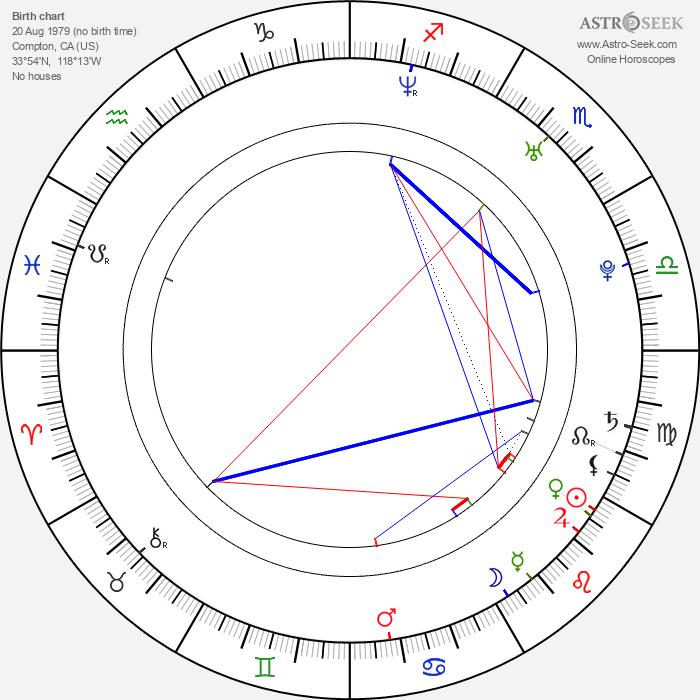 D. Snoop - Astrology Natal Birth Chart