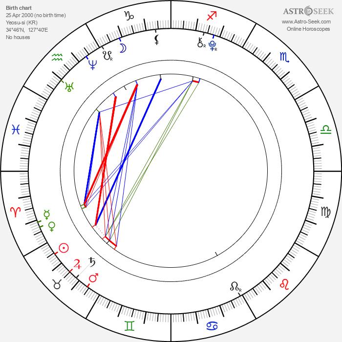 Da-bin Jung - Astrology Natal Birth Chart