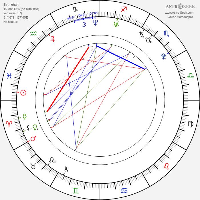 Da-hee Lee - Astrology Natal Birth Chart