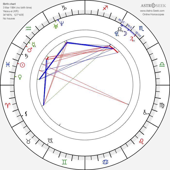 Da-wit Lee - Astrology Natal Birth Chart