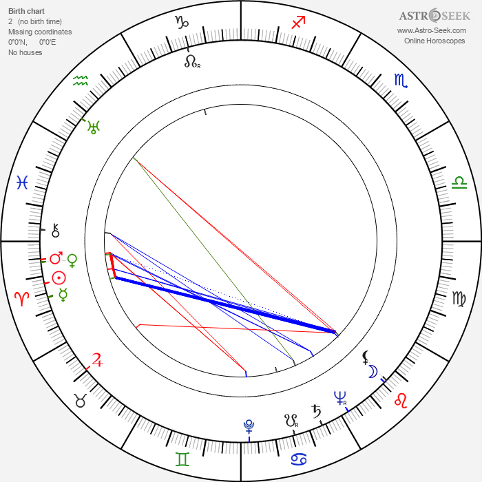 Dabbs Greer - Astrology Natal Birth Chart