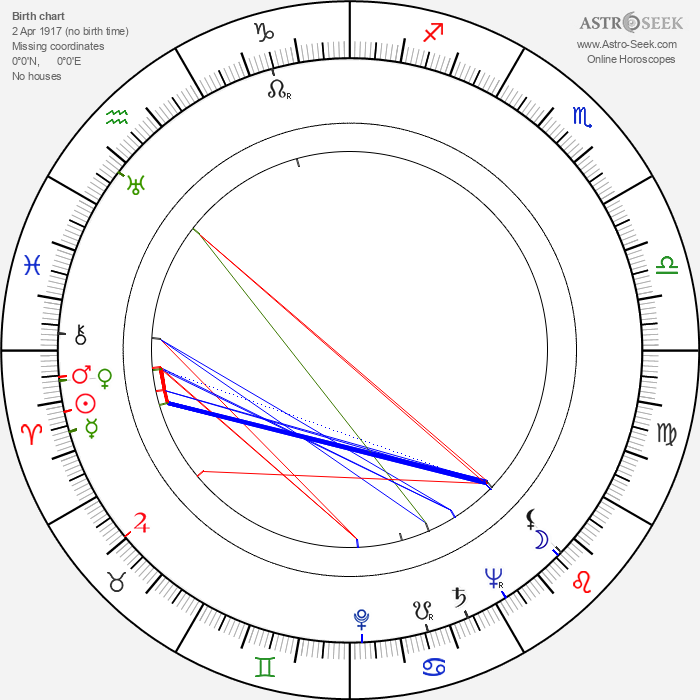 Dabbs Greer - Astrology Natal Birth Chart
