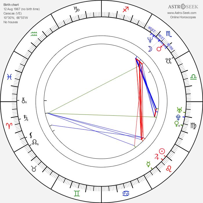Dad Dager - Astrology Natal Birth Chart