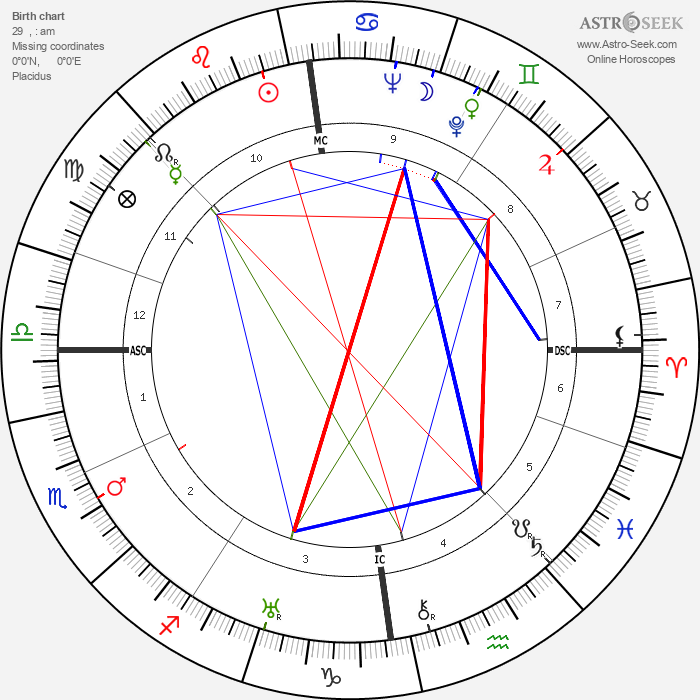 Dag Hammarskjöld - Astrology Natal Birth Chart