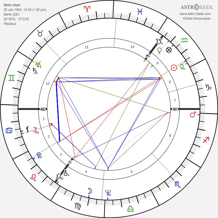 Dagmar Berghoff - Astrology Natal Birth Chart