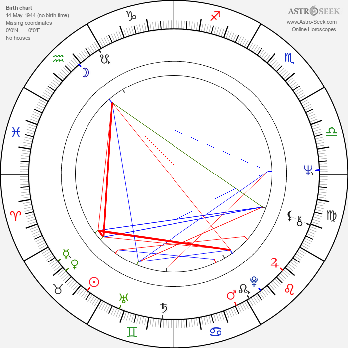 Dagmar Damek - Astrology Natal Birth Chart