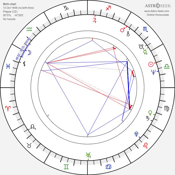 Dagmar Doubková - Astrology Natal Birth Chart