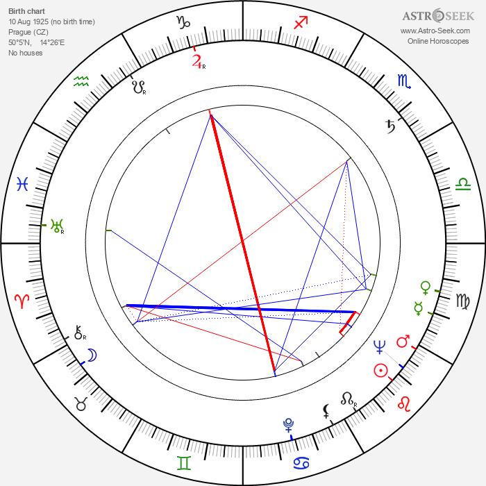 Dagmar Frýbortová - Astrology Natal Birth Chart