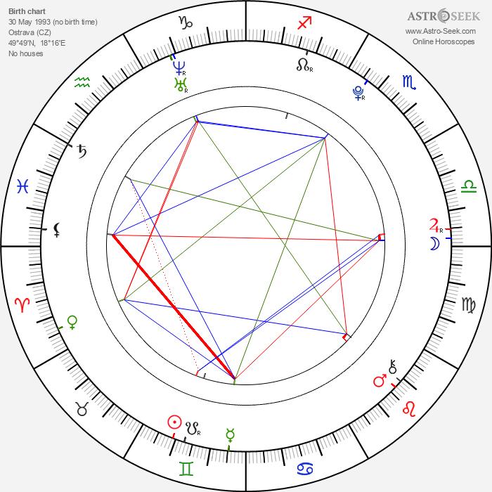 Dagmar Křížová - Astrology Natal Birth Chart