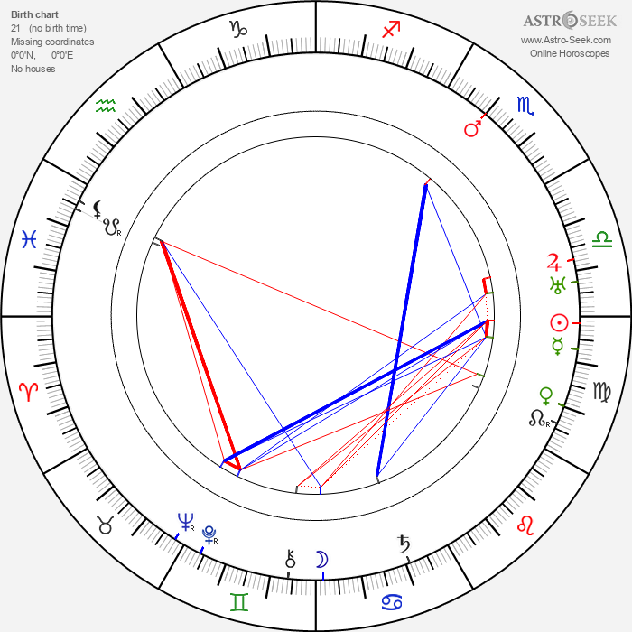 Dagmar Parmas - Astrology Natal Birth Chart