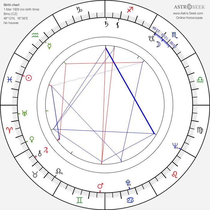 Dagmar Pistorová - Astrology Natal Birth Chart