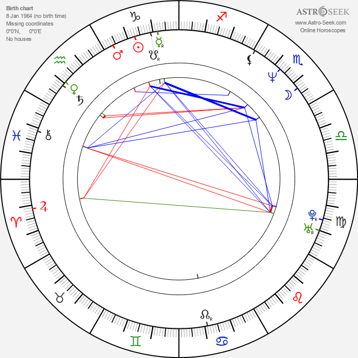 Dagmar Seume - Astrology Natal Birth Chart