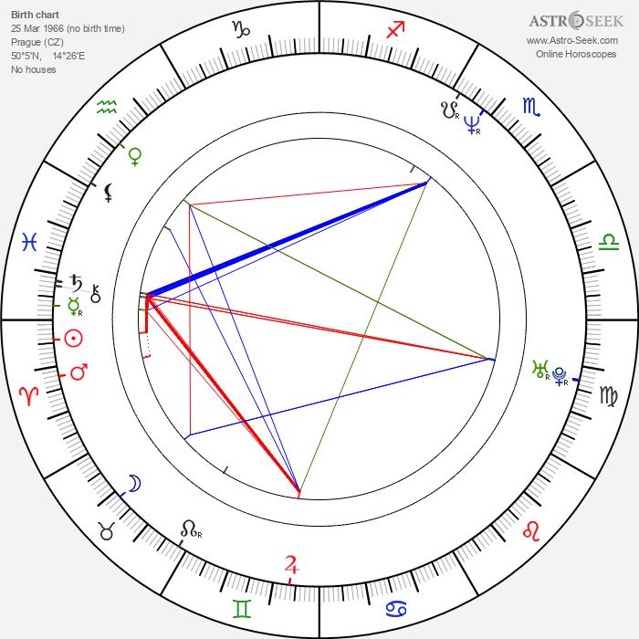 Dagmar Smržová - Astrology Natal Birth Chart