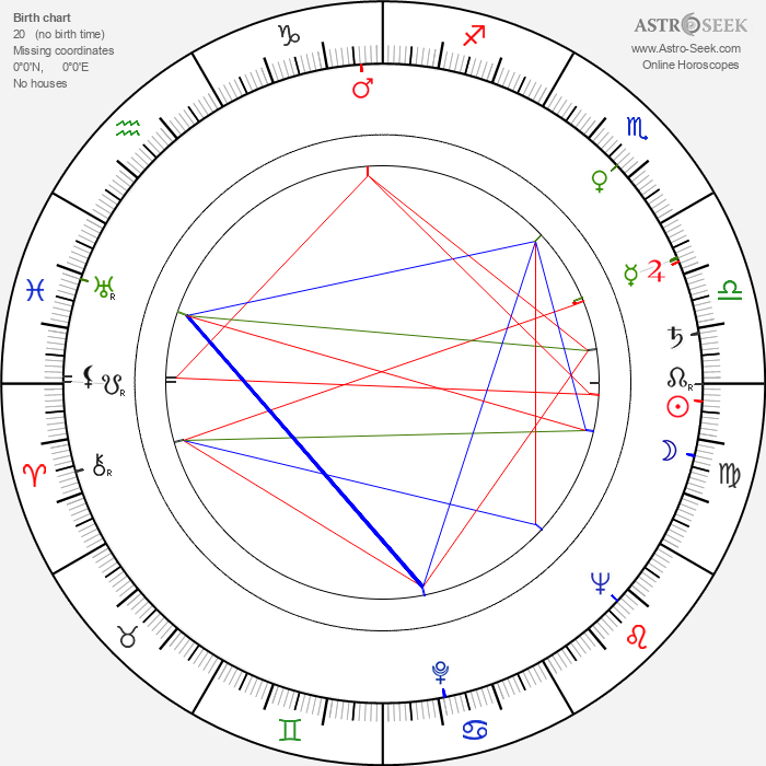 Dagmar Veselá - Astrology Natal Birth Chart