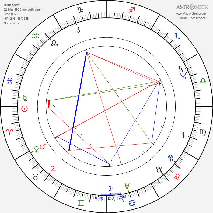 Dagmar Veškrnová-Havlová - Astrology Natal Birth Chart