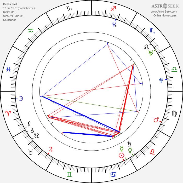 Dagmara Dominczyk - Astrology Natal Birth Chart