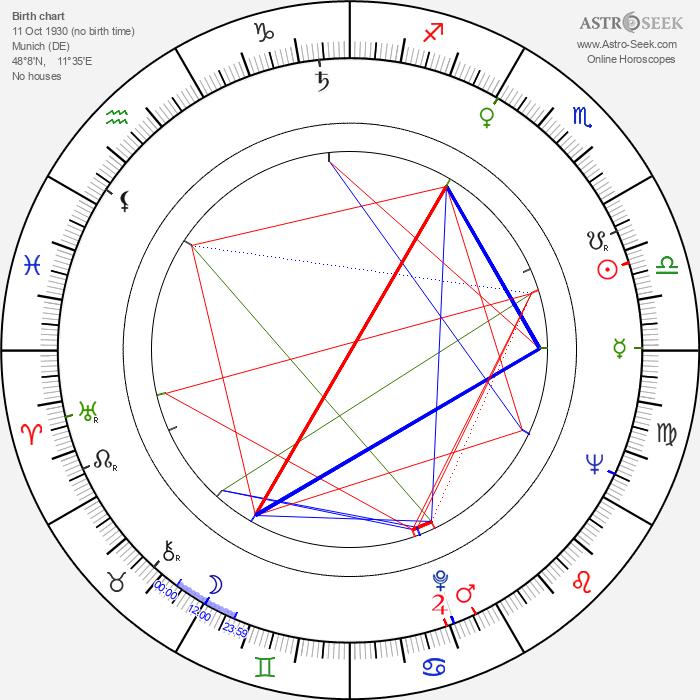 Dagobert Lindlau - Astrology Natal Birth Chart