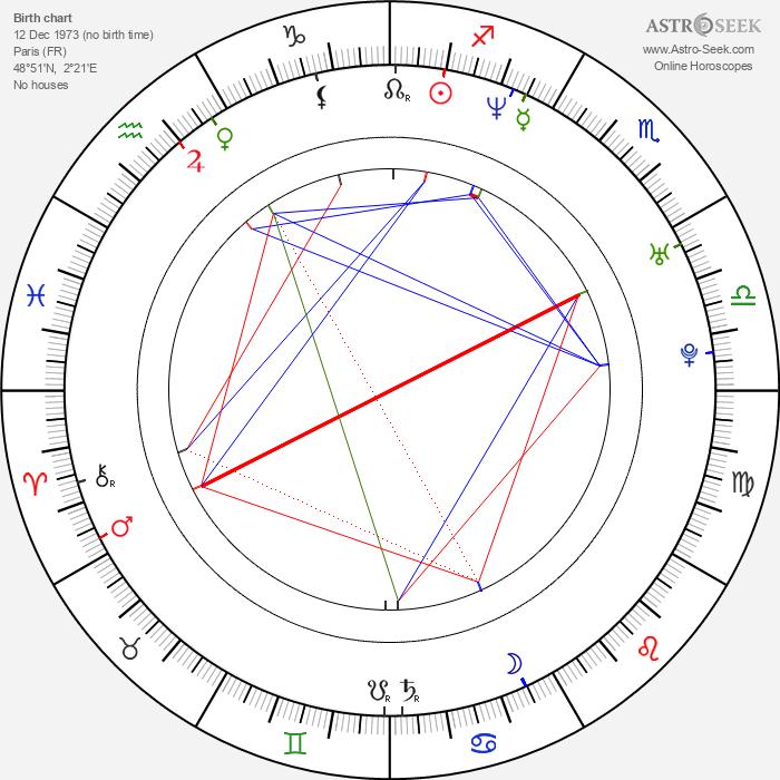 Dagur Kári - Astrology Natal Birth Chart