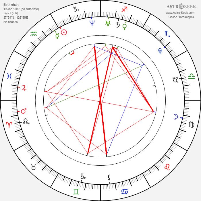 Dahci Ma - Astrology Natal Birth Chart