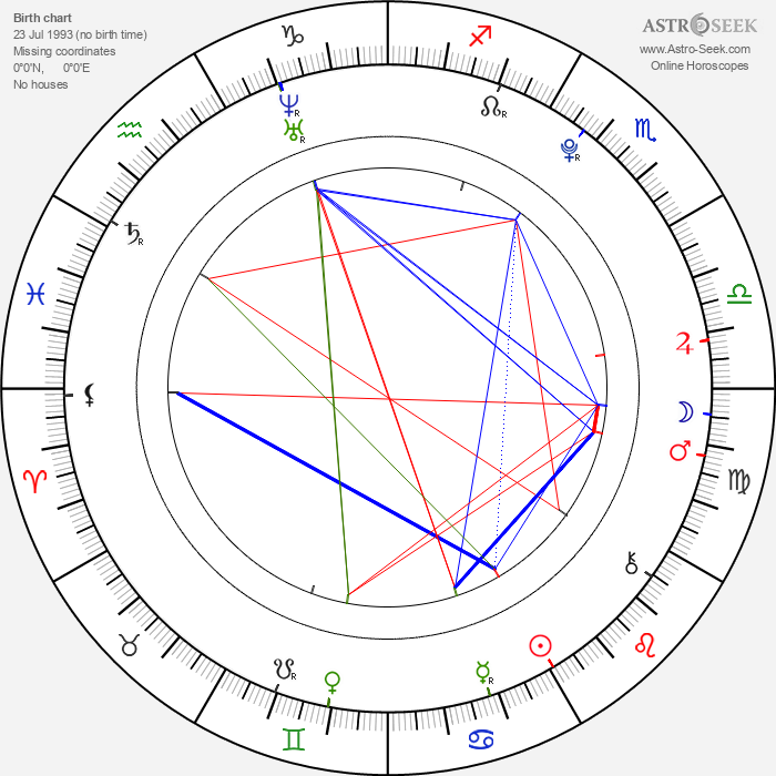 Daikiri - Astrology Natal Birth Chart