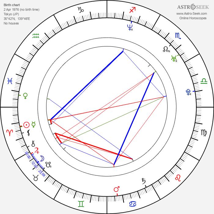 Daisuke Namikawa - Astrology Natal Birth Chart