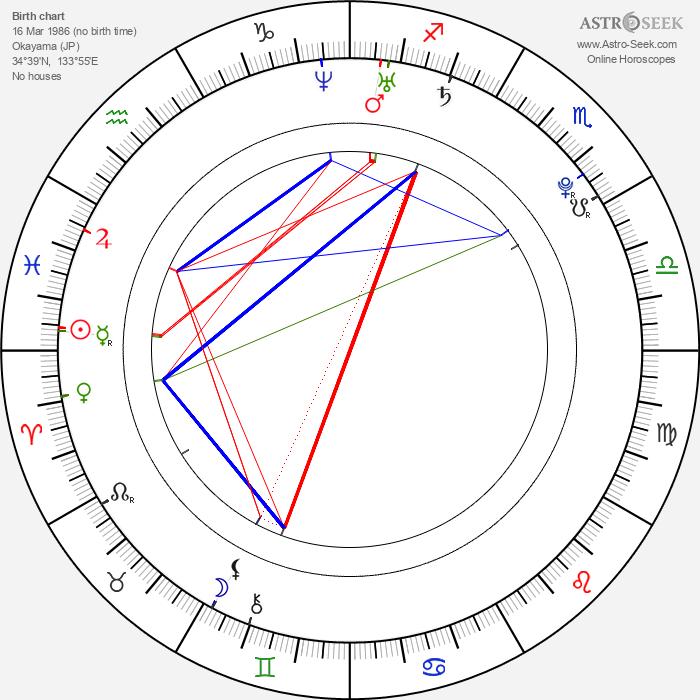 Daisuke Takahashi - Astrology Natal Birth Chart