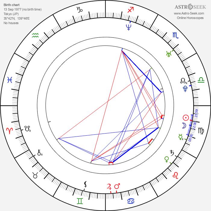Daisuke Tsuda - Astrology Natal Birth Chart